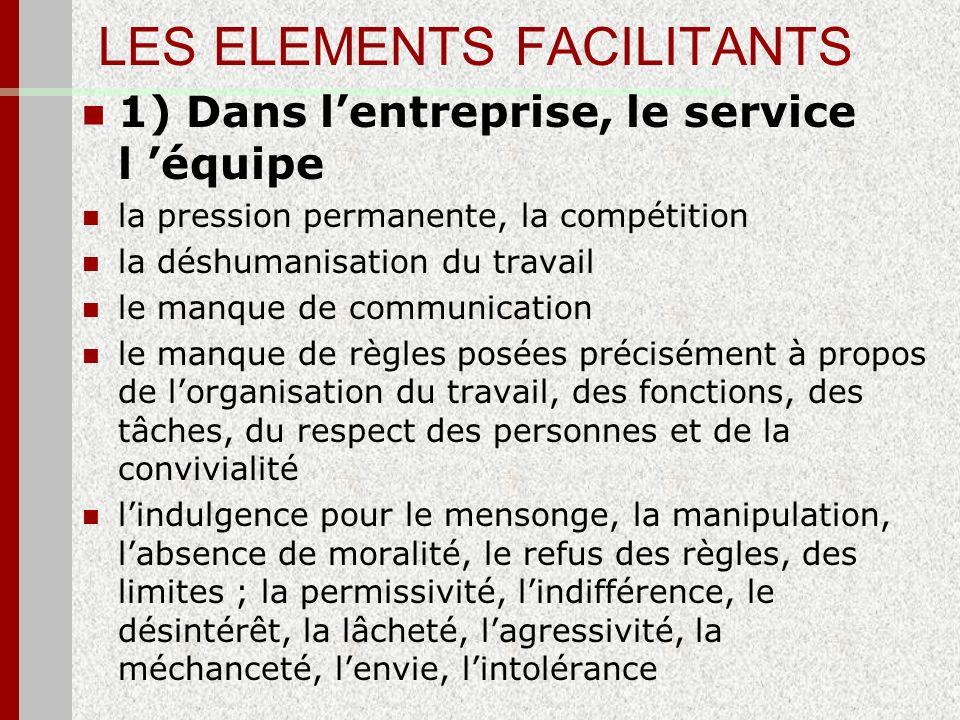 LES ELEMENTS FACILITANTS 1) Dans lentreprise, le service l équipe la pression permanente, la compétition la déshumanisation du travail le manque de co
