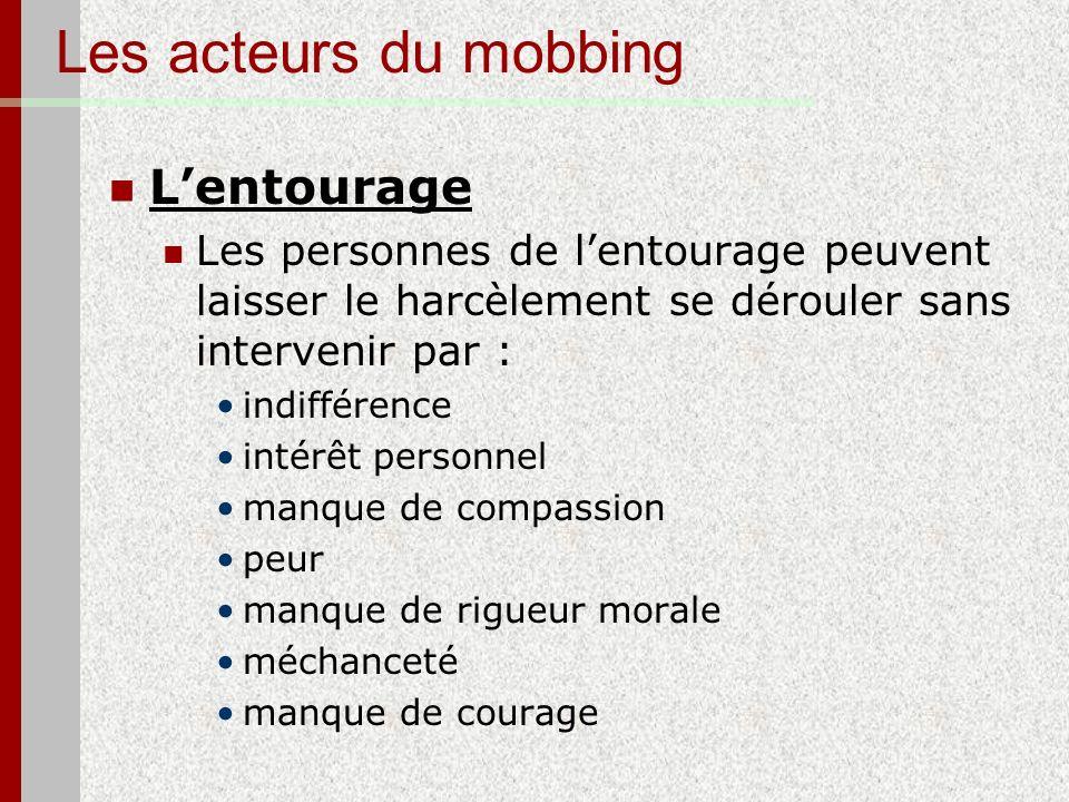 Les acteurs du mobbing Lentourage Les personnes de lentourage peuvent laisser le harcèlement se dérouler sans intervenir par : indifférence intérêt pe