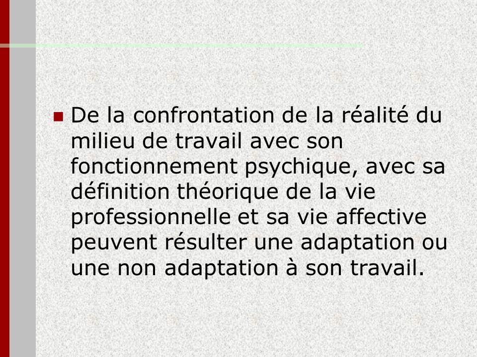 De la confrontation de la réalité du milieu de travail avec son fonctionnement psychique, avec sa définition théorique de la vie professionnelle et sa