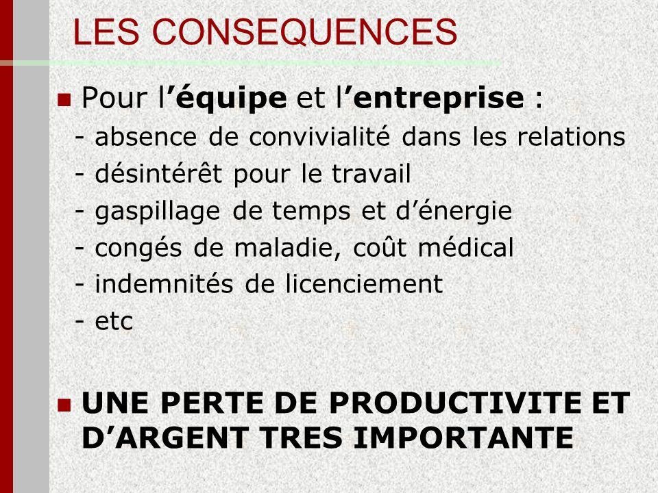 LES CONSEQUENCES Pour léquipe et lentreprise : - absence de convivialité dans les relations - désintérêt pour le travail - gaspillage de temps et déne