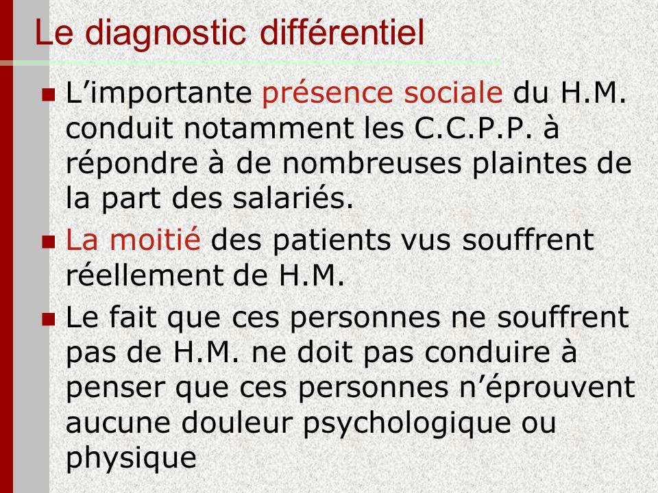 Le diagnostic différentiel Limportante présence sociale du H.M. conduit notamment les C.C.P.P. à répondre à de nombreuses plaintes de la part des sala