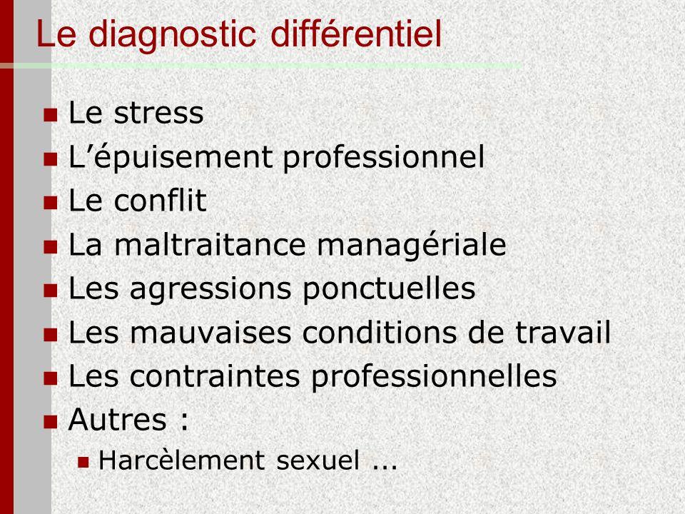 Le diagnostic différentiel Le stress Lépuisement professionnel Le conflit La maltraitance managériale Les agressions ponctuelles Les mauvaises conditi