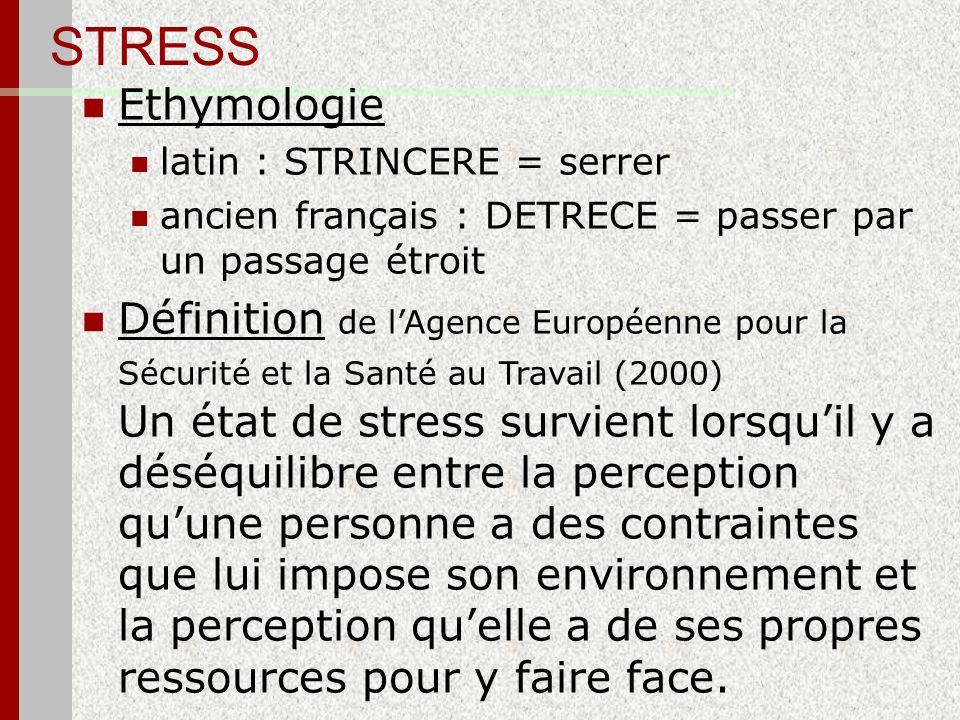 STRESS Ethymologie latin : STRINCERE = serrer ancien français : DETRECE = passer par un passage étroit Définition de lAgence Européenne pour la Sécuri