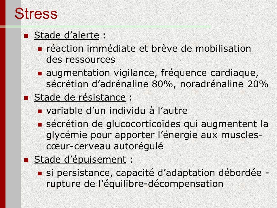 Stress Stade dalerte : réaction immédiate et brève de mobilisation des ressources augmentation vigilance, fréquence cardiaque, sécrétion dadrénaline 8