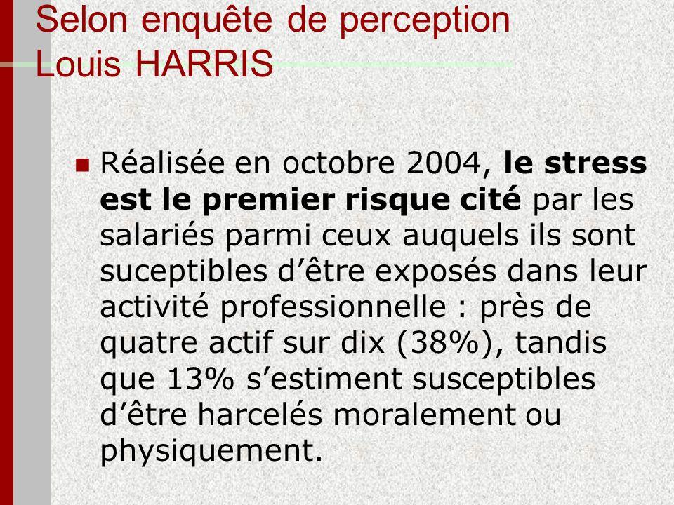 Selon enquête de perception Louis HARRIS Réalisée en octobre 2004, le stress est le premier risque cité par les salariés parmi ceux auquels ils sont s