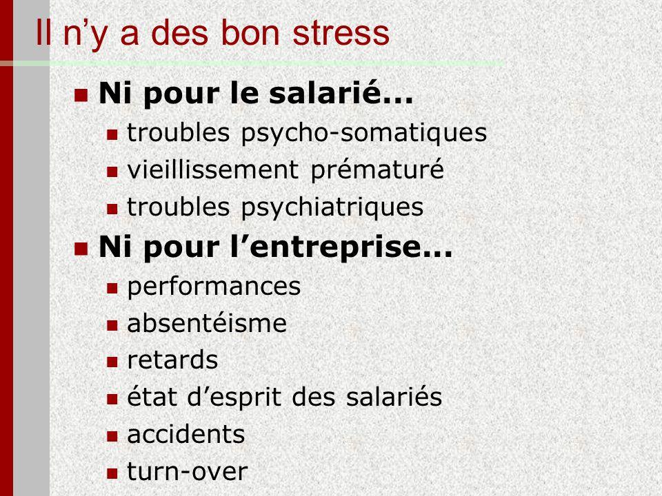 Il ny a des bon stress Ni pour le salarié... troubles psycho-somatiques vieillissement prématuré troubles psychiatriques Ni pour lentreprise... perfor