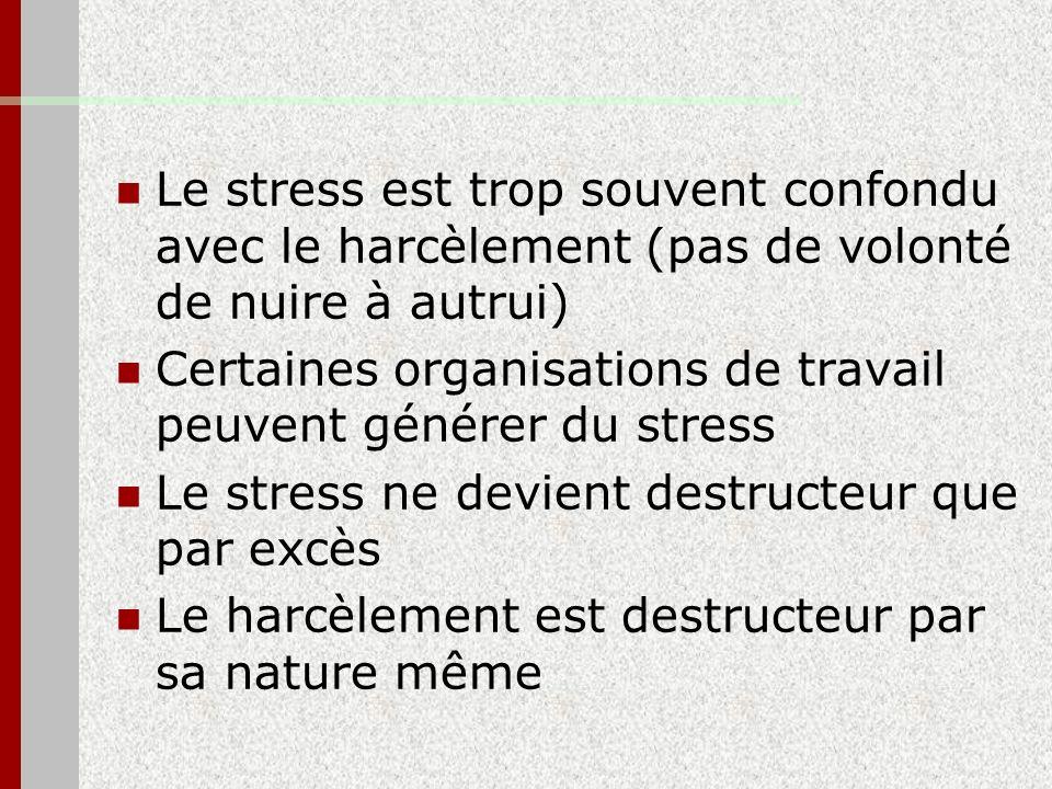 Le stress est trop souvent confondu avec le harcèlement (pas de volonté de nuire à autrui) Certaines organisations de travail peuvent générer du stres