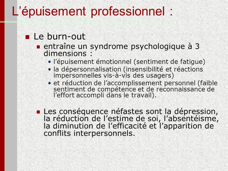 Lépuisement professionnel : Le burn-out entraîne un syndrome psychologique à 3 dimensions : lépuisement émotionnel (sentiment de fatigue) la dépersonn