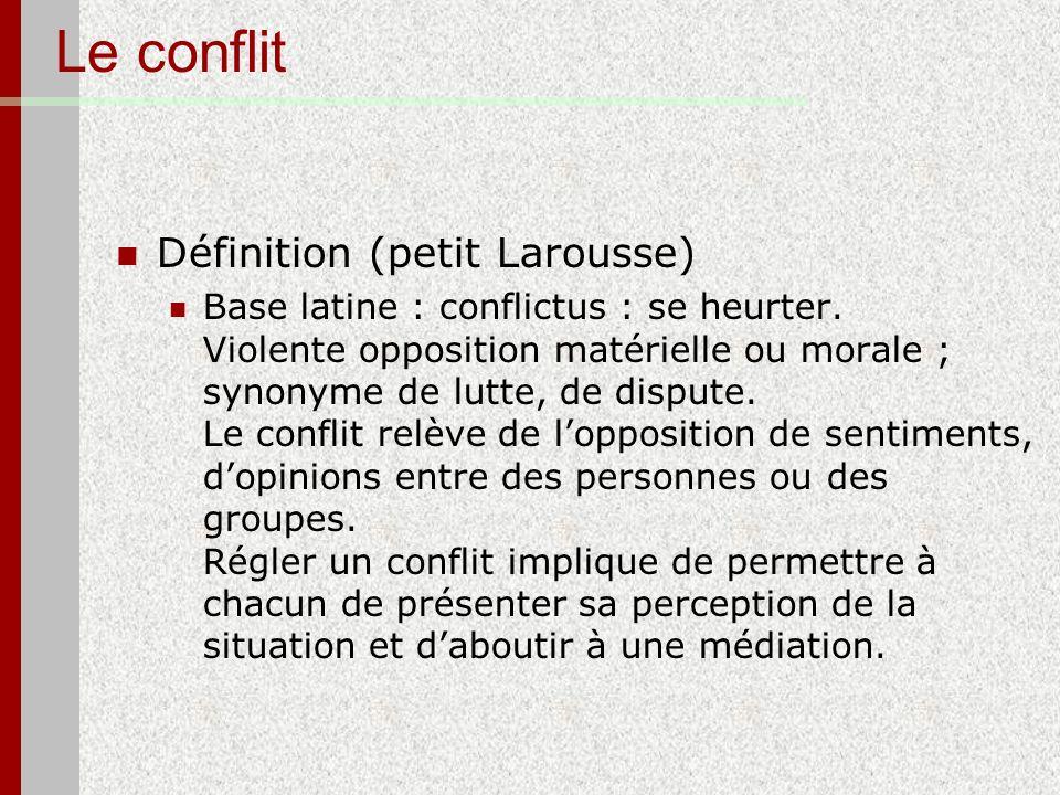 Le conflit Définition (petit Larousse) Base latine : conflictus : se heurter. Violente opposition matérielle ou morale ; synonyme de lutte, de dispute