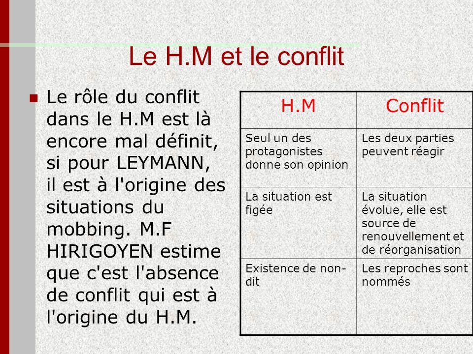 Le H.M et le conflit Le rôle du conflit dans le H.M est là encore mal définit, si pour LEYMANN, il est à l'origine des situations du mobbing. M.F HIRI