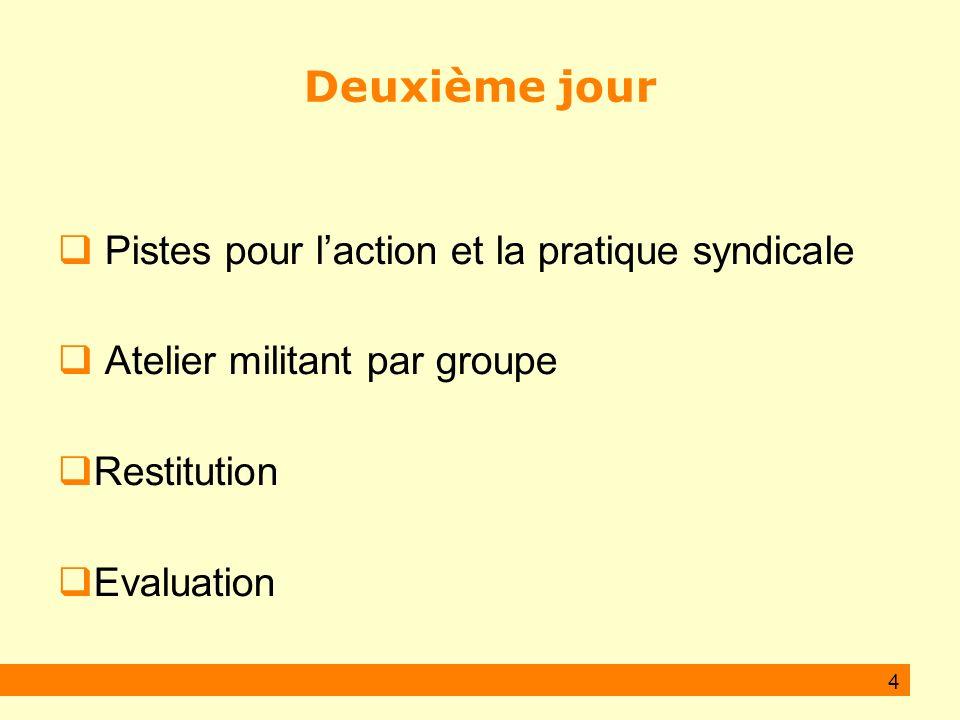 Deuxième jour Pistes pour laction et la pratique syndicale Atelier militant par groupe Restitution Evaluation 4