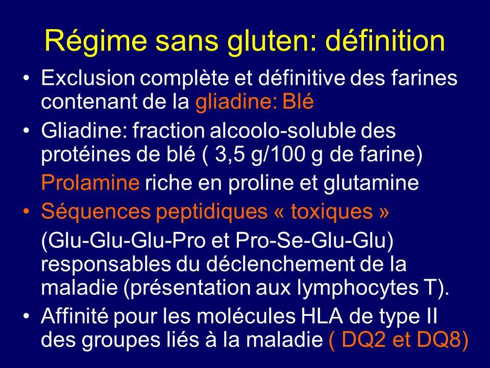Régime sans gluten: définition Exclusion complète et définitive des farines contenant de la gliadine: Blé Gliadine: fraction alcoolo-soluble des proté