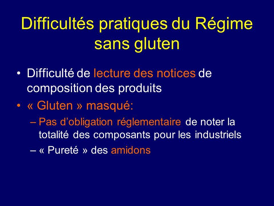 Difficultés pratiques du Régime sans gluten Difficulté de lecture des notices de composition des produits « Gluten » masqué: –Pas dobligation réglemen
