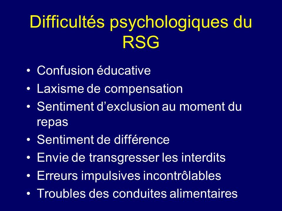 Difficultés psychologiques du RSG Confusion éducative Laxisme de compensation Sentiment dexclusion au moment du repas Sentiment de différence Envie de