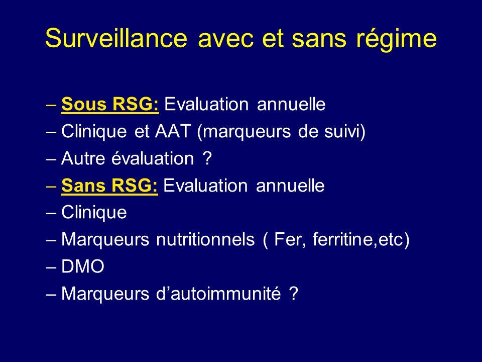 Surveillance avec et sans régime –Sous RSG: Evaluation annuelle –Clinique et AAT (marqueurs de suivi) –Autre évaluation ? –Sans RSG: Evaluation annuel