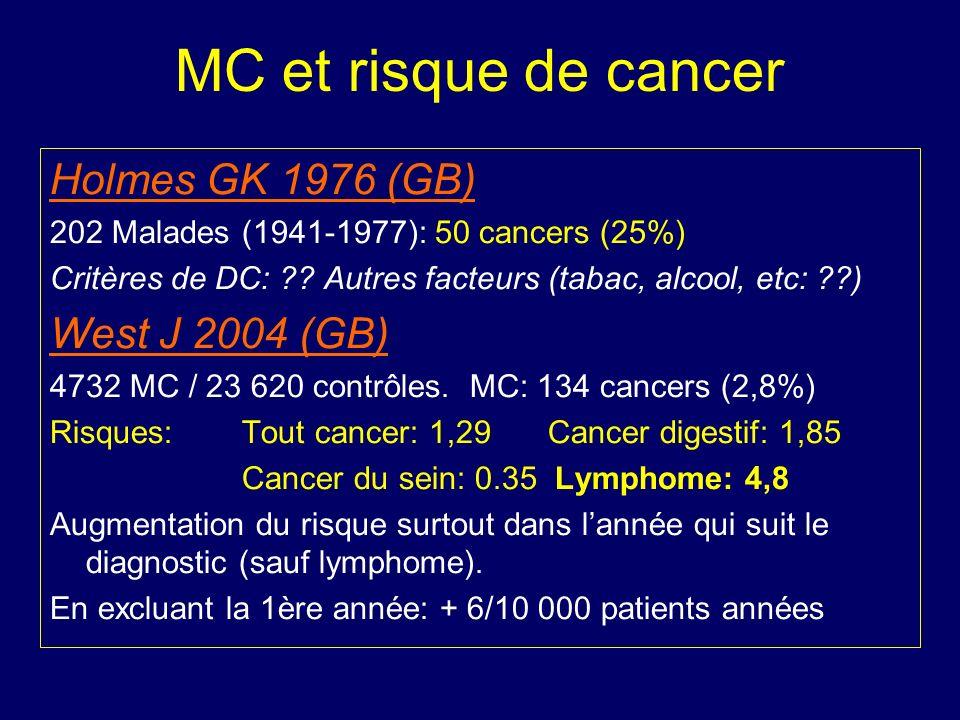 MC et risque de cancer Holmes GK 1976 (GB) 202 Malades (1941-1977): 50 cancers (25%) Critères de DC: ?? Autres facteurs (tabac, alcool, etc: ??) West