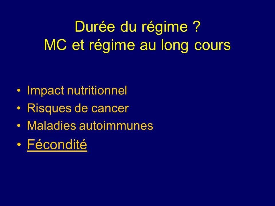 Durée du régime ? MC et régime au long cours Impact nutritionnel Risques de cancer Maladies autoimmunes Fécondité
