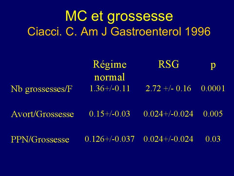MC et grossesse Ciacci. C. Am J Gastroenterol 1996