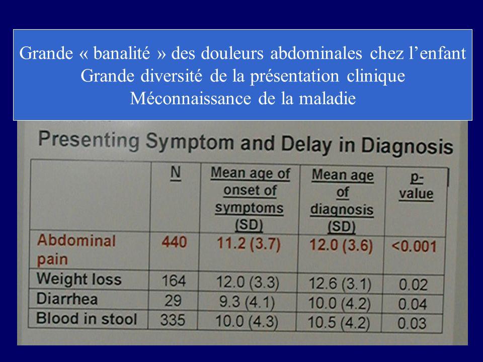 Grande « banalité » des douleurs abdominales chez lenfant Grande diversité de la présentation clinique Méconnaissance de la maladie