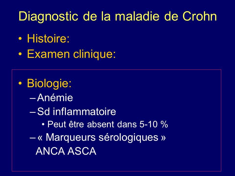 Diagnostic de la maladie de Crohn Histoire: Examen clinique: Biologie: –Anémie –Sd inflammatoire Peut être absent dans 5-10 % –« Marqueurs sérologique