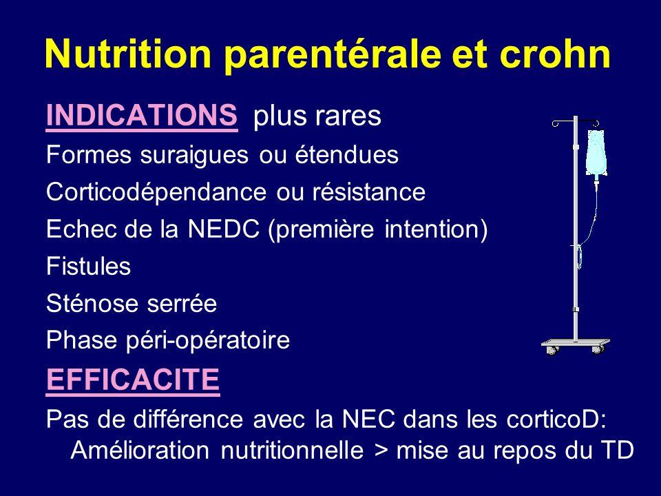 Nutrition parentérale et crohn INDICATIONS plus rares Formes suraigues ou étendues Corticodépendance ou résistance Echec de la NEDC (première intentio