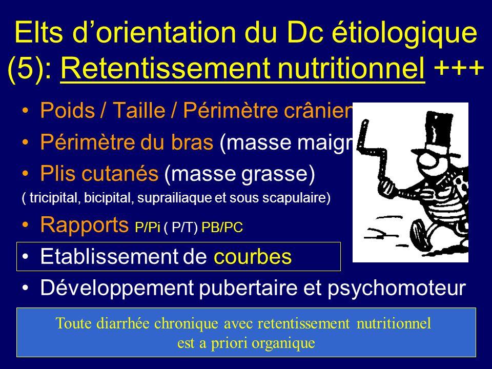 Elts dorientation du Dc étiologique (5): Retentissement nutritionnel +++ Poids / Taille / Périmètre crânien Périmètre du bras (masse maigre) Plis cuta
