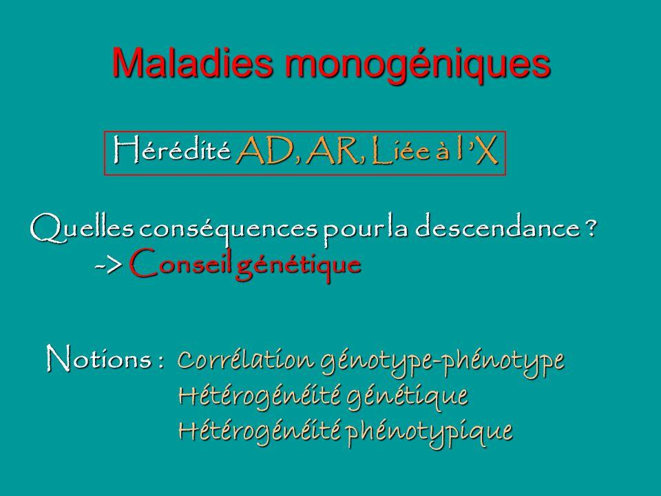 Maladies monogéniques Hérédité AD, AR, Liée à l X Quelles conséquences pour la descendance ? -> Conseil génétique Notions :Corrélation génotype-phénot
