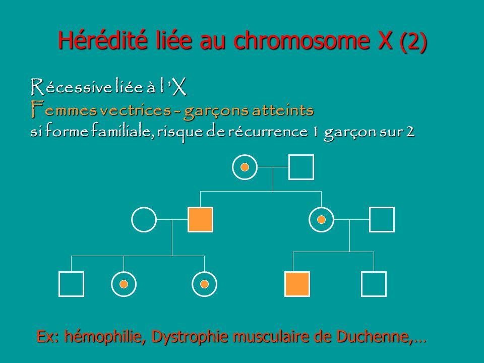 Hérédité liée au chromosome X (2) Récessive liée à l X Femmes vectrices - garçons atteints si forme familiale, risque de récurrence 1 garçon sur 2 Ex: