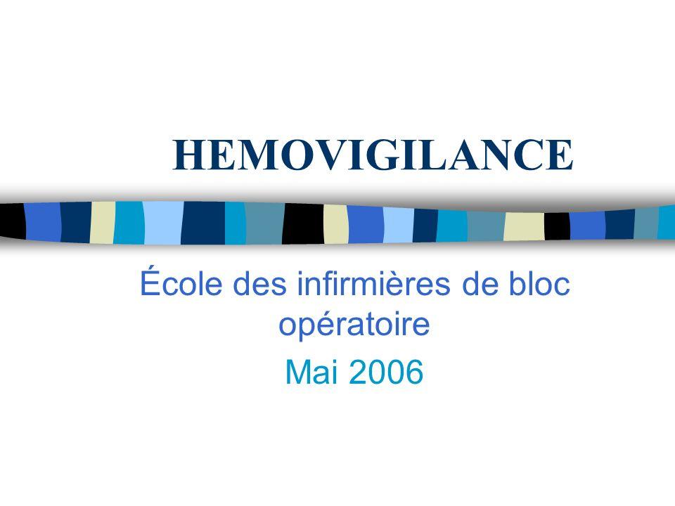 HEMOVIGILANCE École des infirmières de bloc opératoire Mai 2006