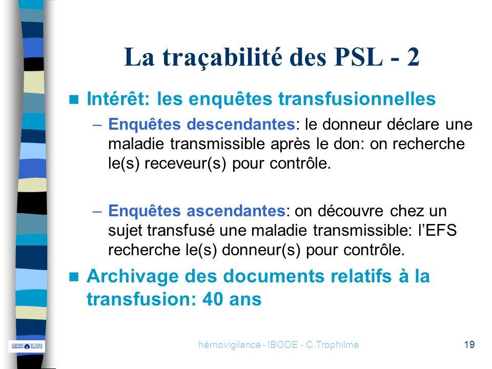 hémovigilance - IBODE - C.Trophilme19 La traçabilité des PSL - 2 Intérêt: les enquêtes transfusionnelles –Enquêtes descendantes: le donneur déclare un