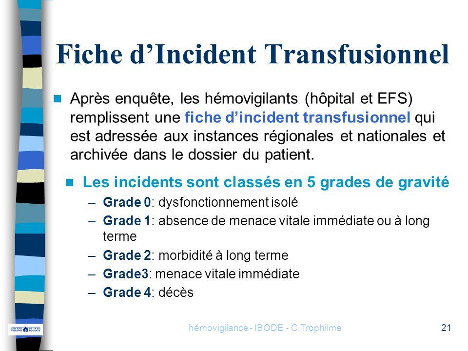 hémovigilance - IBODE - C.Trophilme21 Fiche dIncident Transfusionnel Après enquête, les hémovigilants (hôpital et EFS) remplissent une fiche dincident