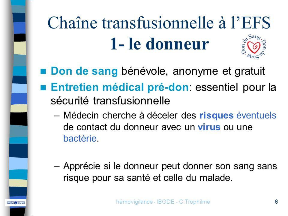 hémovigilance - IBODE - C.Trophilme6 Chaîne transfusionnelle à lEFS 1- le donneur Don de sang bénévole, anonyme et gratuit Entretien médical pré-don: