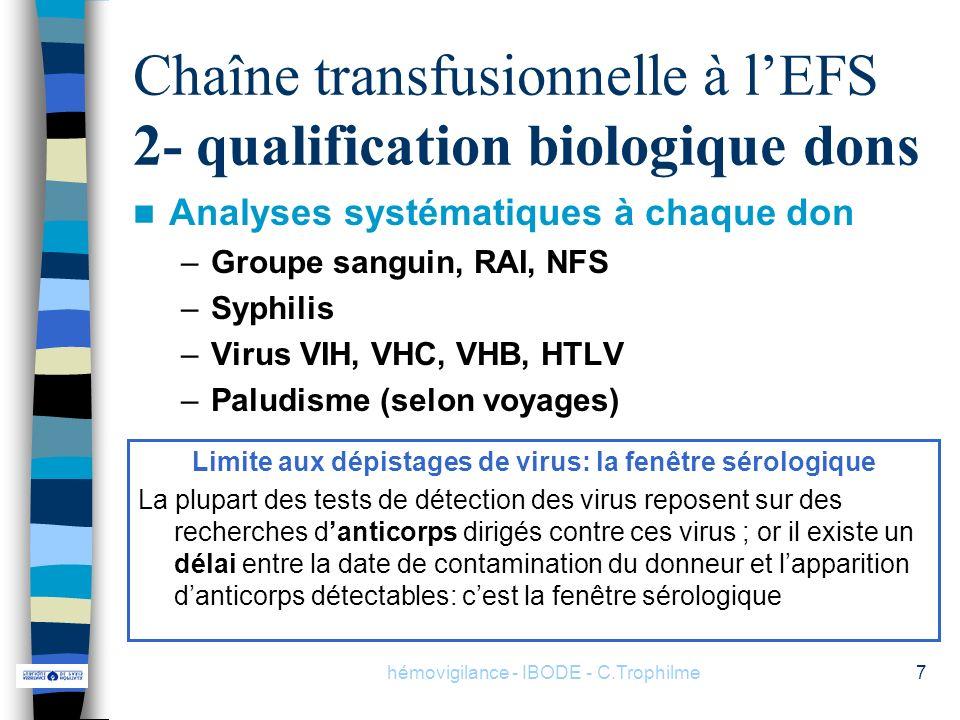 hémovigilance - IBODE - C.Trophilme7 Chaîne transfusionnelle à lEFS 2- qualification biologique dons Analyses systématiques à chaque don –Groupe sangu