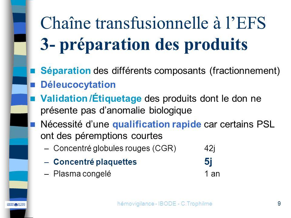 hémovigilance - IBODE - C.Trophilme9 Chaîne transfusionnelle à lEFS 3- préparation des produits Séparation des différents composants (fractionnement)