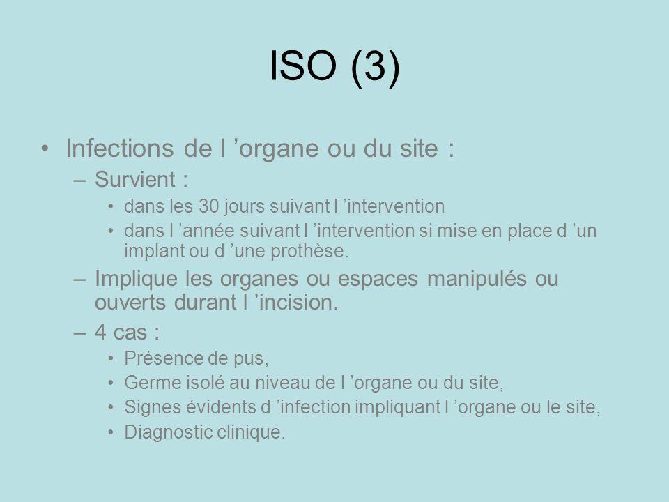 ISO (3) Infections de l organe ou du site : –Survient : dans les 30 jours suivant l intervention dans l année suivant l intervention si mise en place