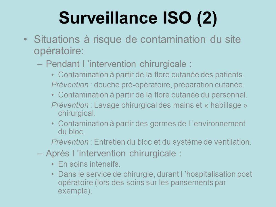 Surveillance ISO (2) Situations à risque de contamination du site opératoire: –Pendant l intervention chirurgicale : Contamination à partir de la flor