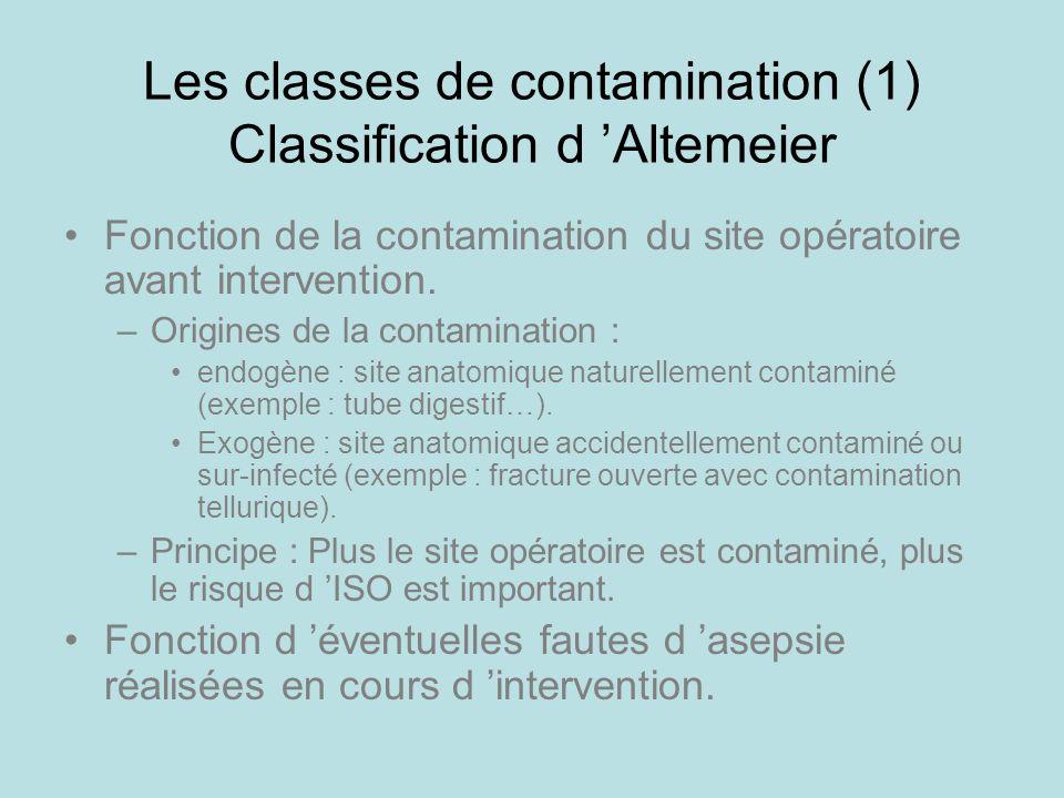 Les classes de contamination (1) Classification d Altemeier Fonction de la contamination du site opératoire avant intervention. –Origines de la contam
