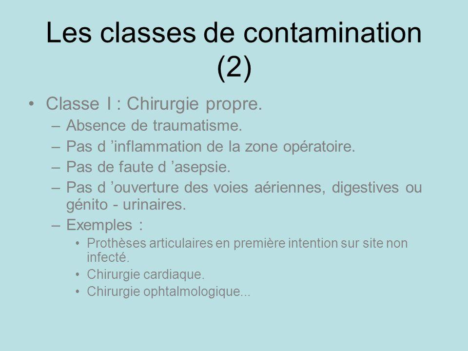 Les classes de contamination (2) Classe I : Chirurgie propre. –Absence de traumatisme. –Pas d inflammation de la zone opératoire. –Pas de faute d asep