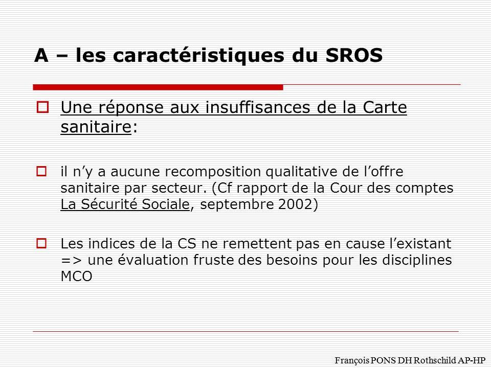 A – les caractéristiques du SROS Une réponse aux insuffisances de la Carte sanitaire: il ny a aucune recomposition qualitative de loffre sanitaire par secteur.
