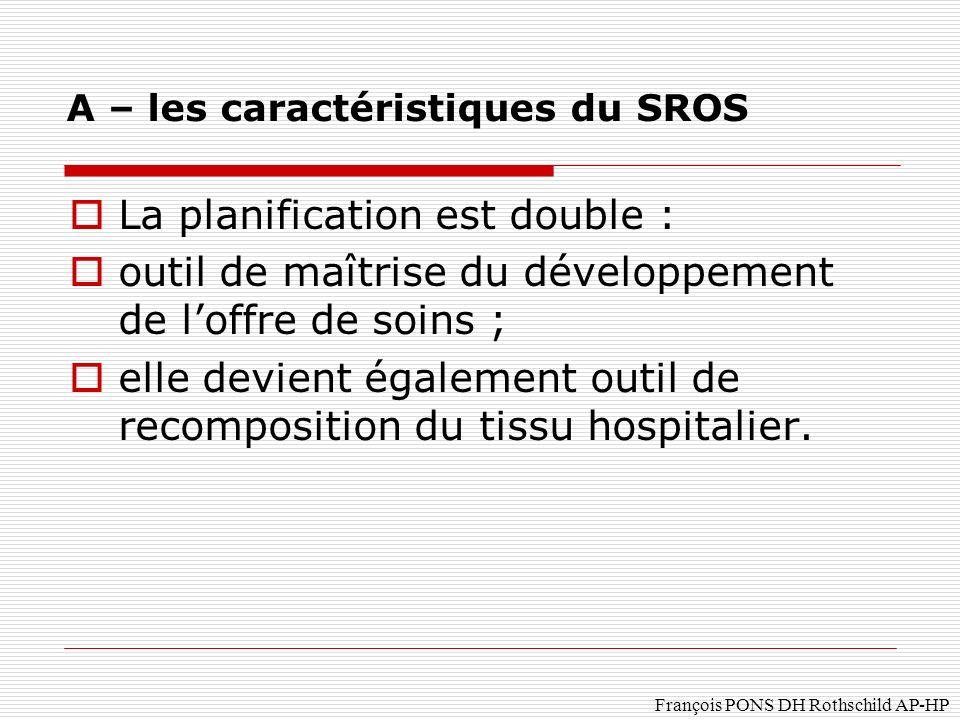 François PONS DH Rothschild AP-HP La planification est double : outil de maîtrise du développement de loffre de soins ; elle devient également outil de recomposition du tissu hospitalier.