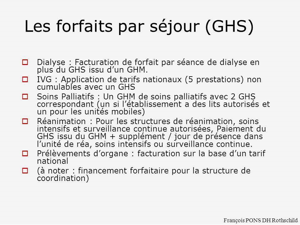 Dialyse : Facturation de forfait par séance de dialyse en plus du GHS issu dun GHM. IVG : Application de tarifs nationaux (5 prestations) non cumulabl