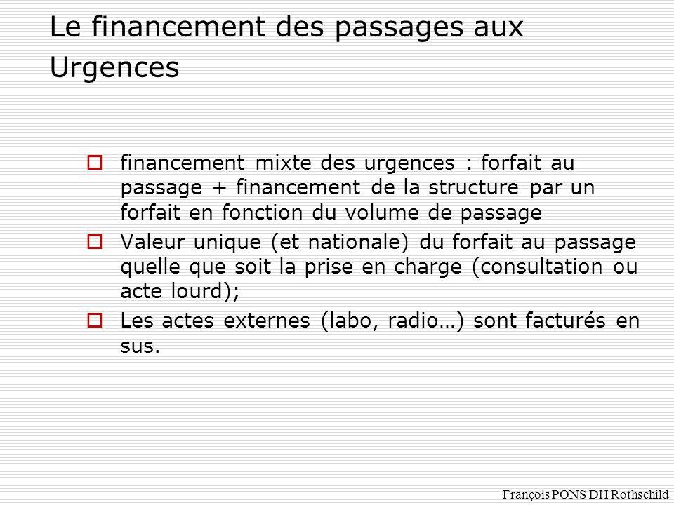Le financement des passages aux Urgences financement mixte des urgences : forfait au passage + financement de la structure par un forfait en fonction