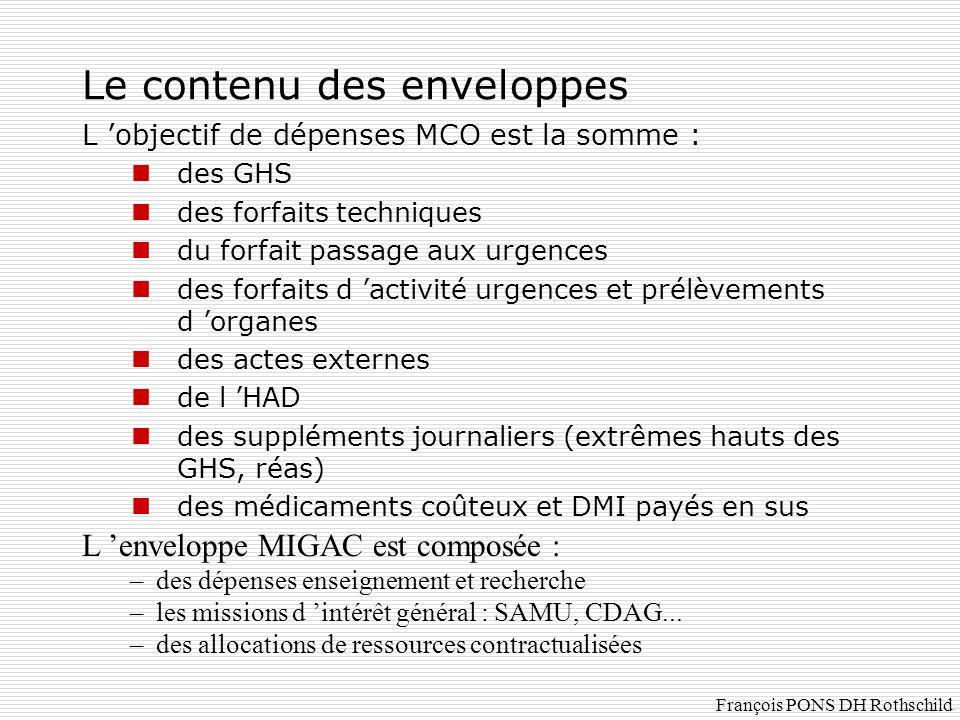 Le contenu des enveloppes L objectif de dépenses MCO est la somme : des GHS des forfaits techniques du forfait passage aux urgences des forfaits d act