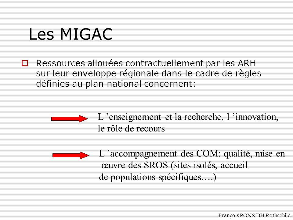 Les MIGAC Ressources allouées contractuellement par les ARH sur leur enveloppe régionale dans le cadre de règles définies au plan national concernent: