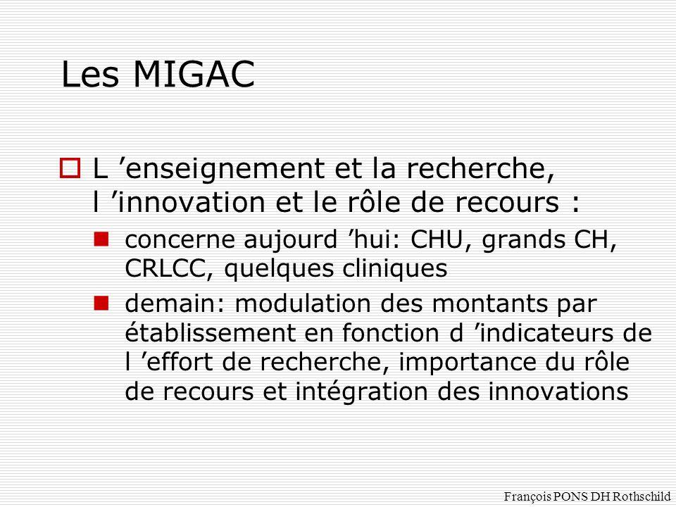 Les MIGAC L enseignement et la recherche, l innovation et le rôle de recours : concerne aujourd hui: CHU, grands CH, CRLCC, quelques cliniques demain: