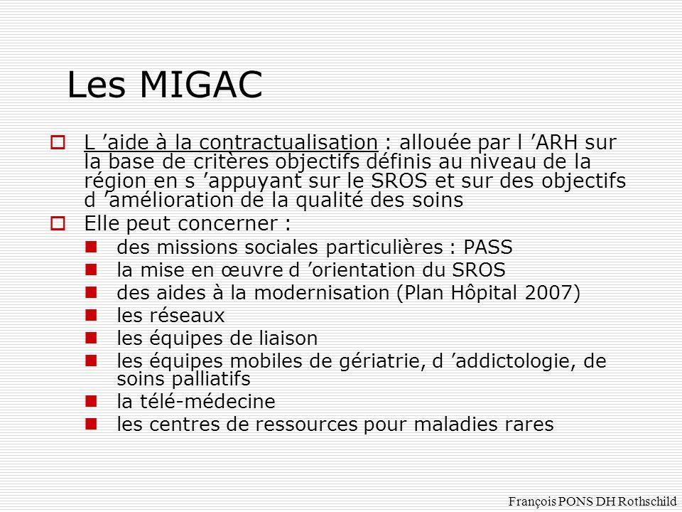 Les MIGAC L aide à la contractualisation : allouée par l ARH sur la base de critères objectifs définis au niveau de la région en s appuyant sur le SRO