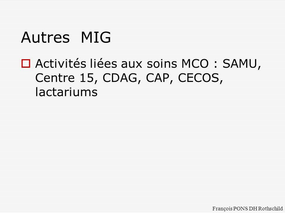 Autres MIG Activités liées aux soins MCO : SAMU, Centre 15, CDAG, CAP, CECOS, lactariums François PONS DH Rothschild