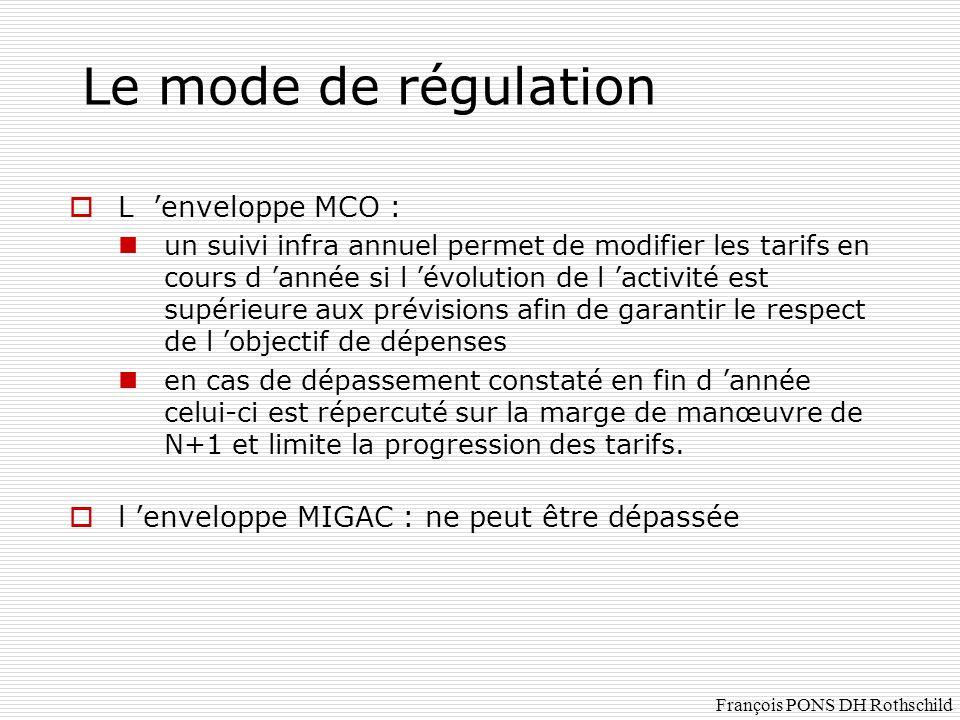 Le mode de régulation L enveloppe MCO : un suivi infra annuel permet de modifier les tarifs en cours d année si l évolution de l activité est supérieu
