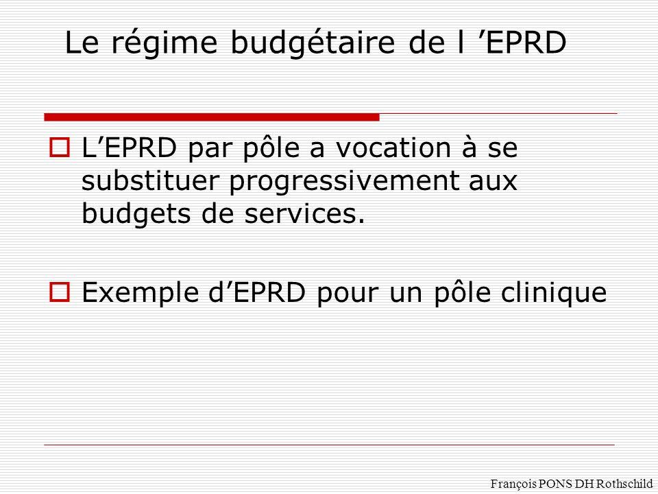 François PONS DH Rothschild LEPRD par pôle a vocation à se substituer progressivement aux budgets de services. Exemple dEPRD pour un pôle clinique Le