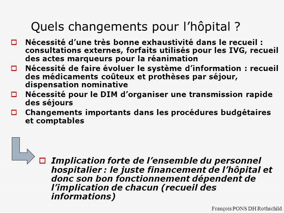 Quels changements pour lhôpital ? Nécessité dune très bonne exhaustivité dans le recueil : consultations externes, forfaits utilisés pour les IVG, rec